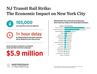 NJ Transit Rail Strike: The Economic Impact on New York City